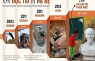 Vietnam Infographics: VIỆT NAM 2013