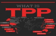 Hoa Kỳ Và Mặt Trái Của Lá Bài TPP